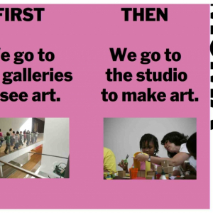 Visual Schedule for MoMA's Create Ability Program