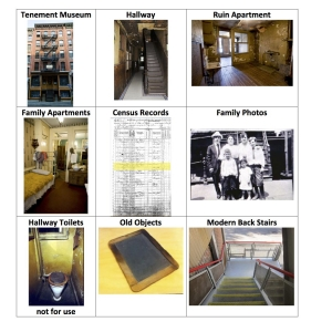 Tenement Museum Visual Schedule with photographs displayed in a grid with photos and labels that highlight the facade of the Tenement Museum, the hallway, a ruin apartment, family apartments, census records, family photos, etc.